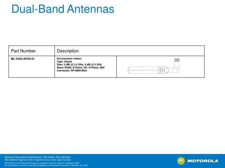 Dual-Band Antennas