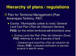 hierarchy of plans regulations
