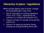 hierarchy of plans regulations1