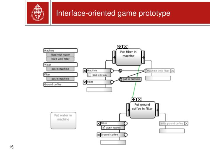 Interface-oriented game prototype