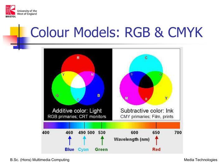 Colour Models: RGB & CMYK