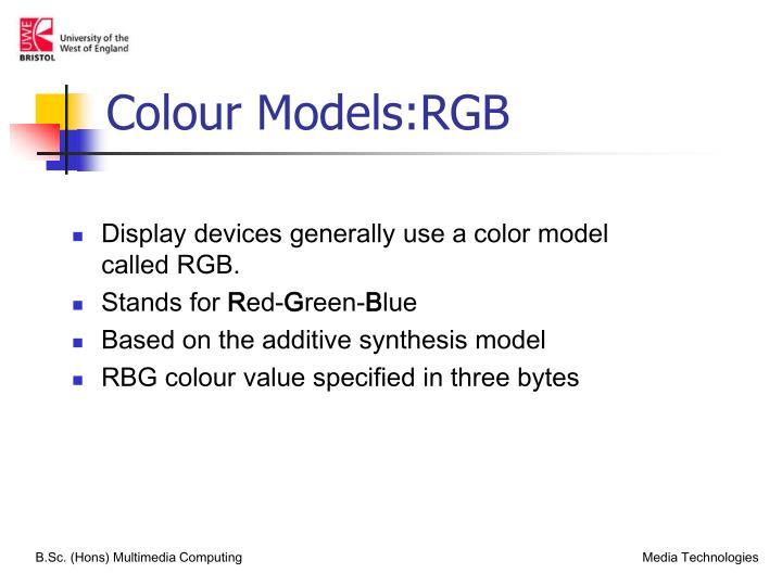Colour Models:RGB