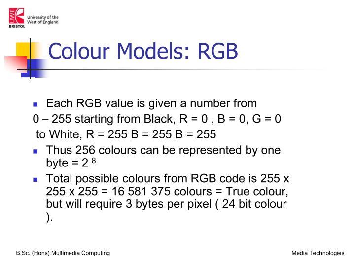 Colour Models: RGB