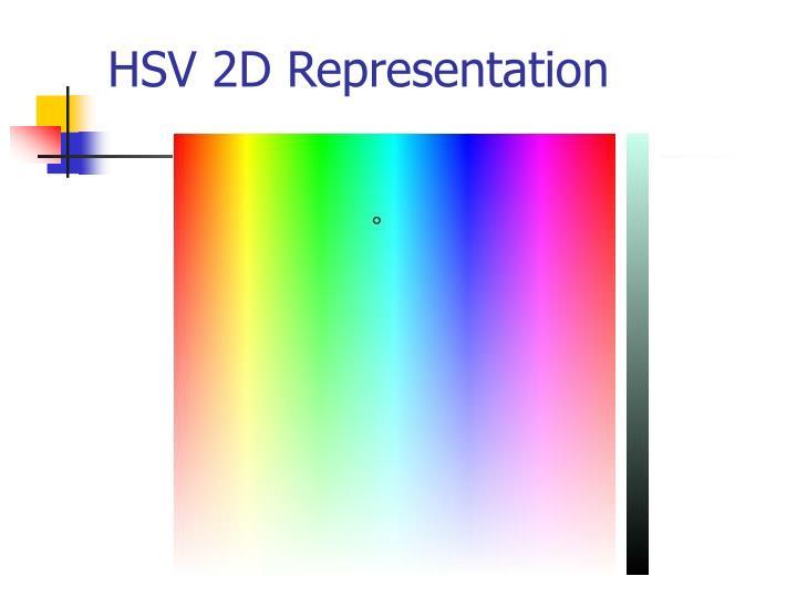 HSV 2D Representation