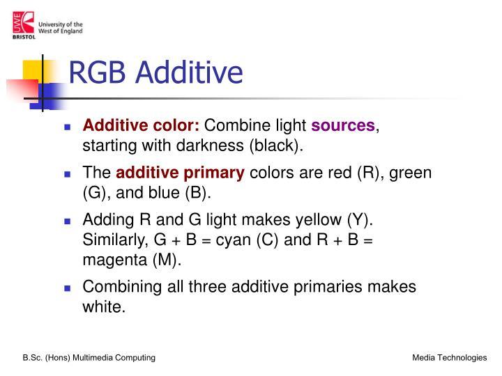 RGB Additive