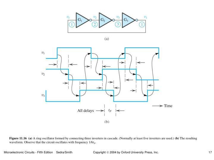 Figure 11.16  (a)