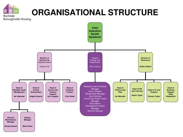 organisational structure n.