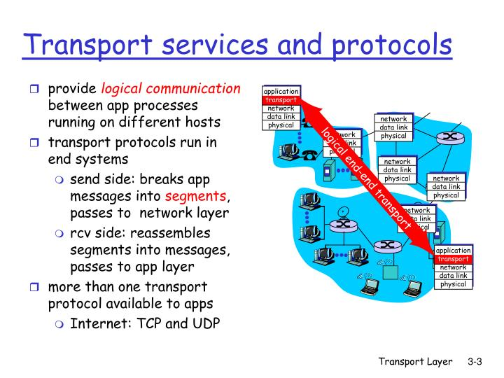 Transport services and protocols