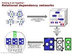 putting it all together relational dependency networks