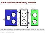 recall broker dependency network