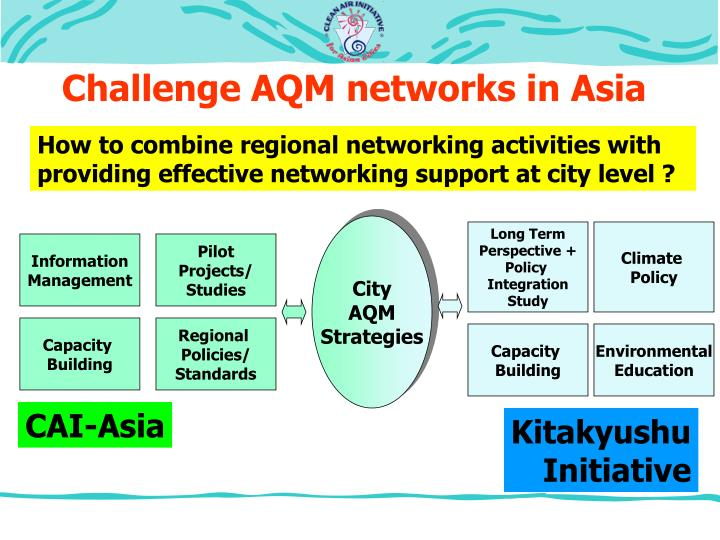 Challenge AQM networks in Asia