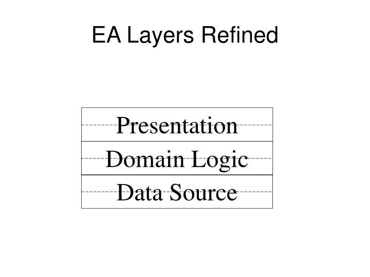 EA Layers Refined