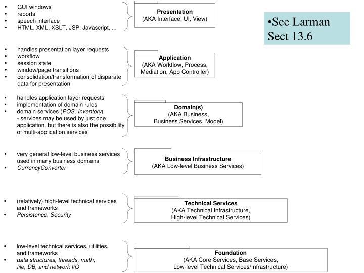 Layering (Larman)