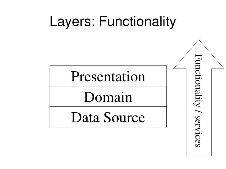 Layers: Functionality