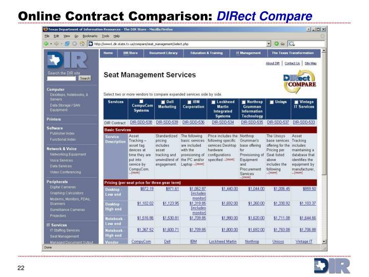 Online Contract Comparison: