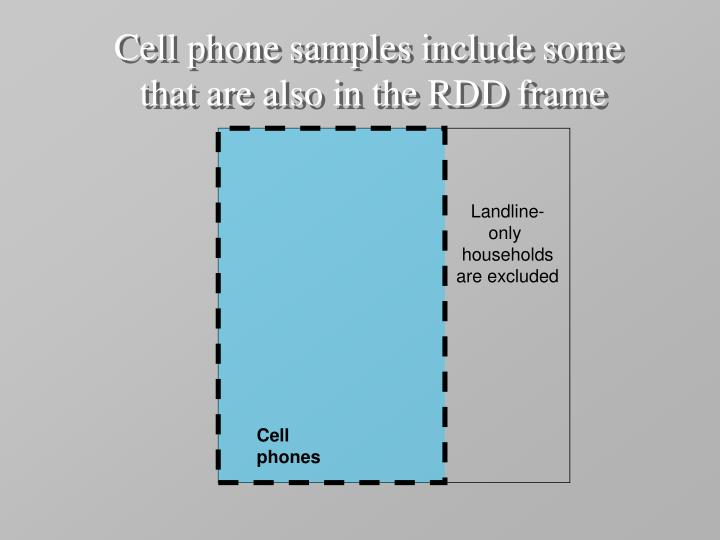 Cell phone samples include some