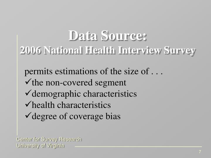 Data Source: