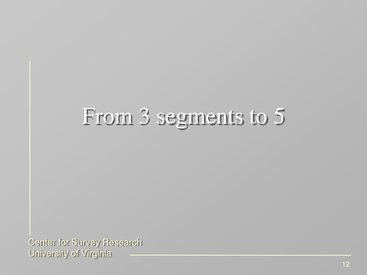 From 3 segments to 5