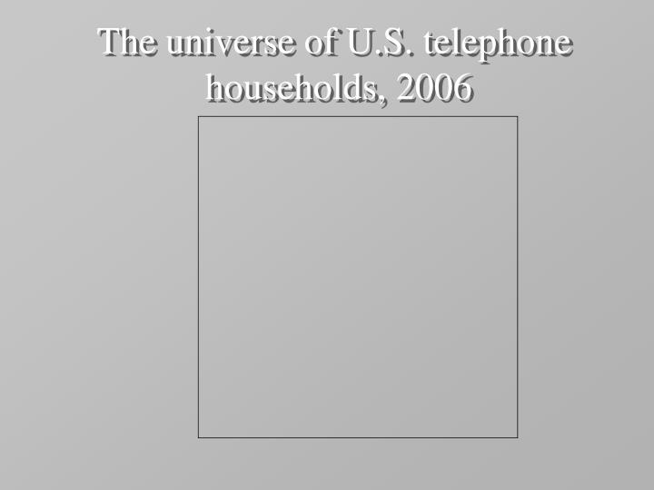 The universe of U.S. telephone