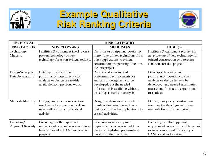 Example Qualitative