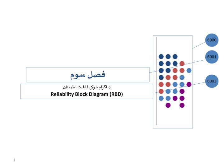 reliability block diagram rbd n.