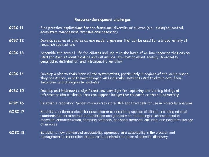Resource-development challenges