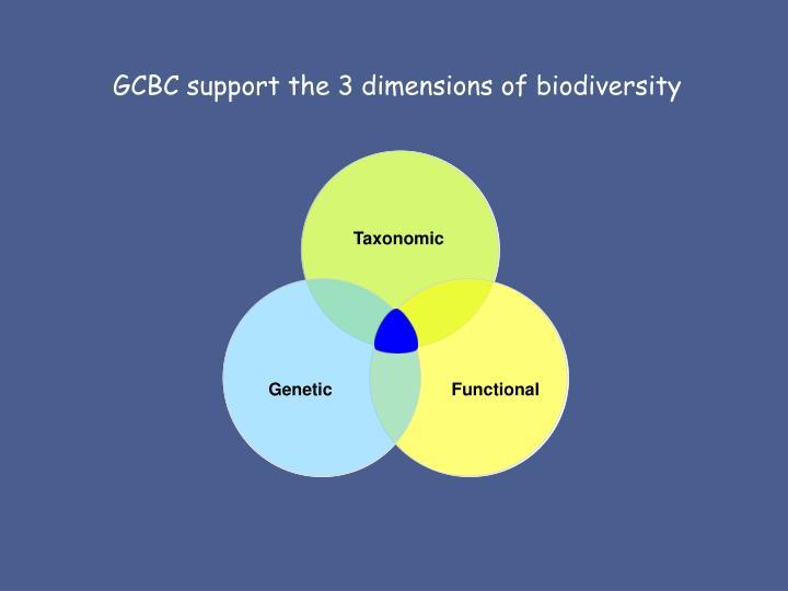 Taxonomic