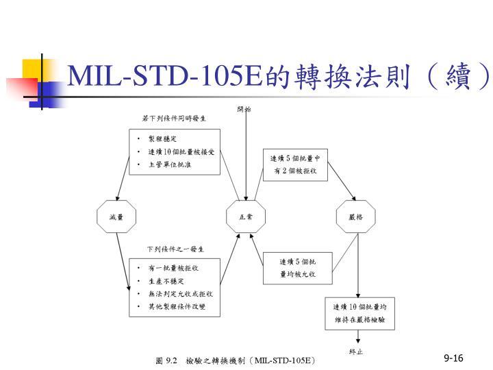 MIL-STD-105E