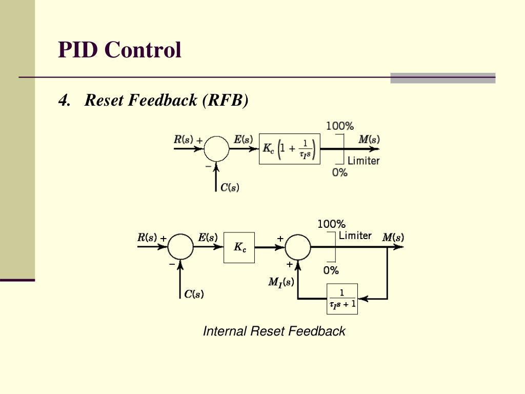 PPT - بسم الله الرحمن الرحيم Advanced Control Lecture two