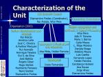 characterization of the unit14