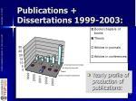 publications dissertations 1999 2003