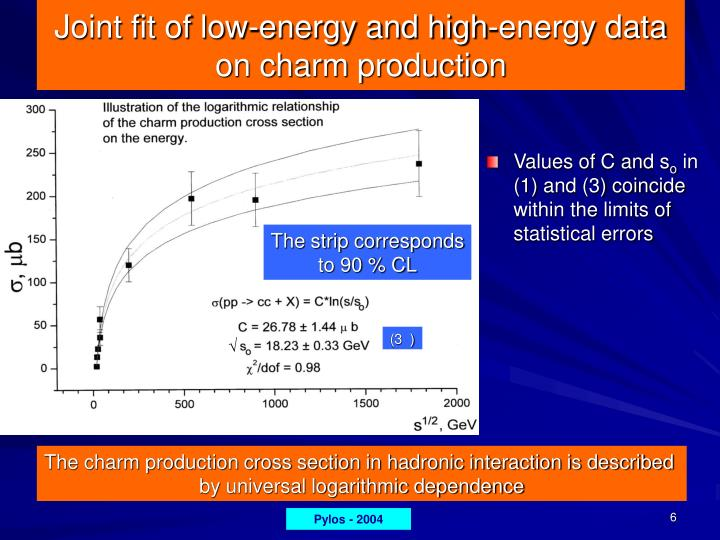 Joint fit of low-energy and high-energy data on charm production