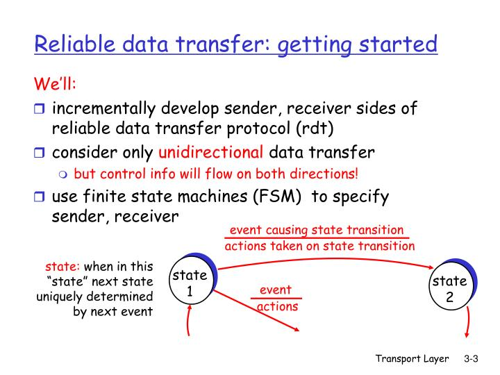 Reliable data transfer getting started1