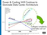 power cooling will continue to dominate data center architecture