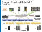 storage virtualized data path services
