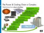 the power cooling chain is complex