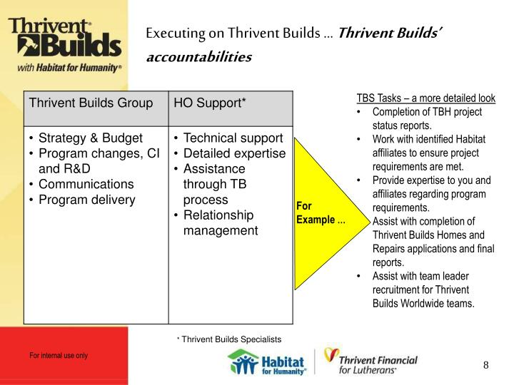 Executing on Thrivent Builds …