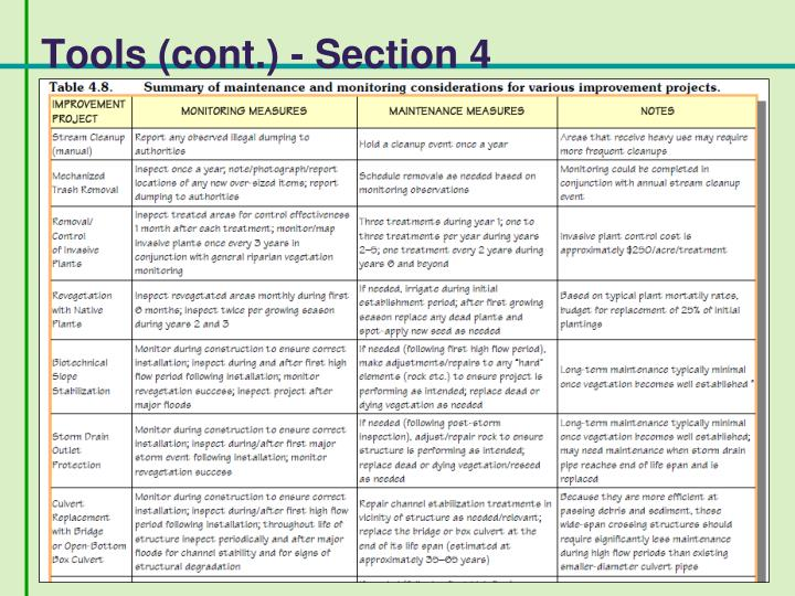 Tools (cont.) - Section 4