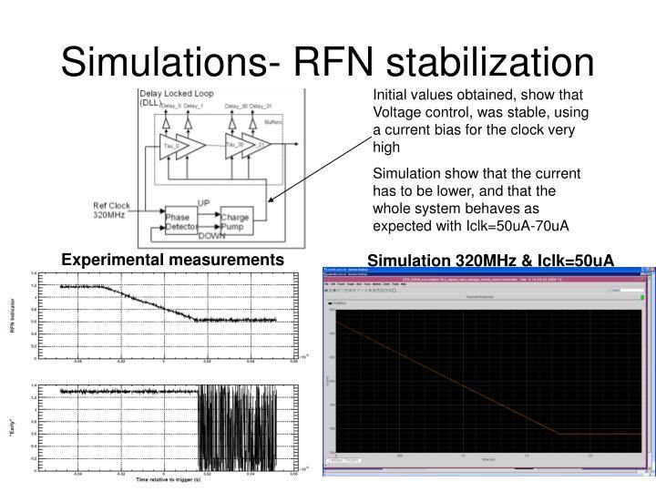 Simulations rfn stabilization