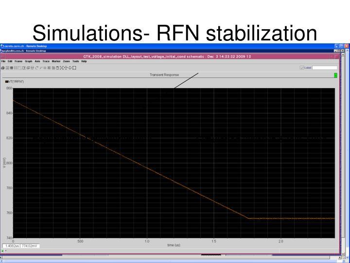 Simulations rfn stabilization1