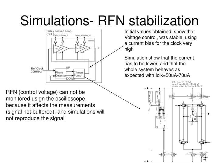 Simulations- RFN stabilization