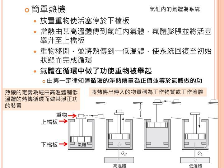 氣缸內的氣體為系統