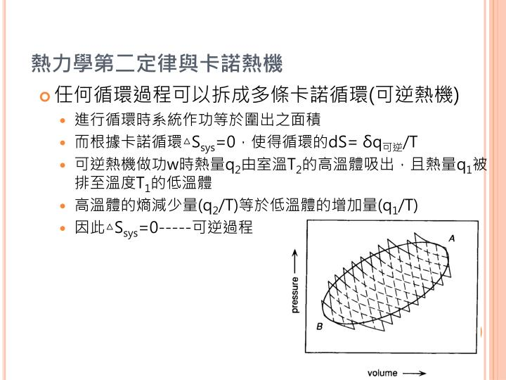 熱力學第二定律與卡諾熱機