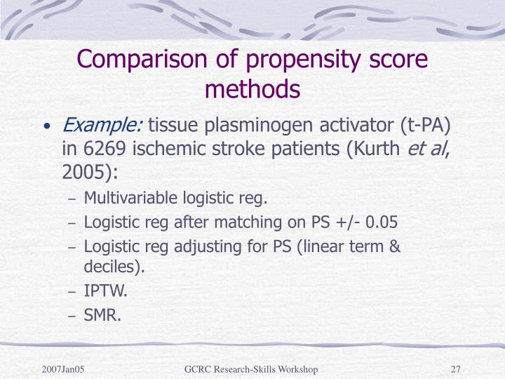 Comparison of propensity score methods