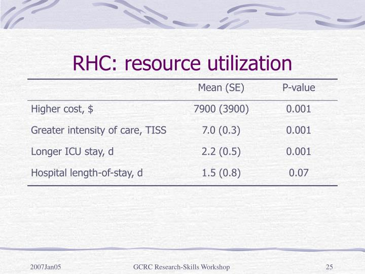 RHC: resource utilization