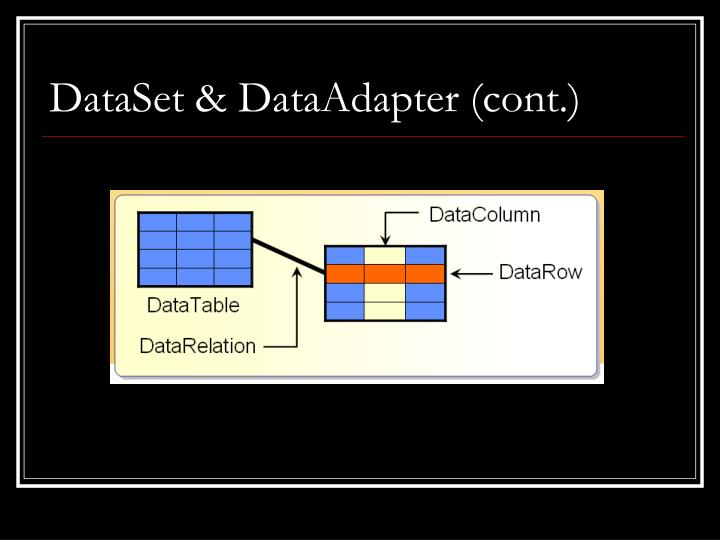 DataSet & DataAdapter (cont.)