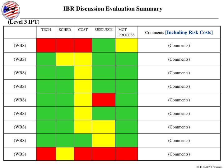 IBR Discussion Evaluation Summary