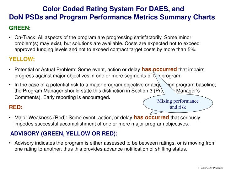 Color Coded Rating System For DAES, and