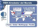 rbh alrededor del mundo