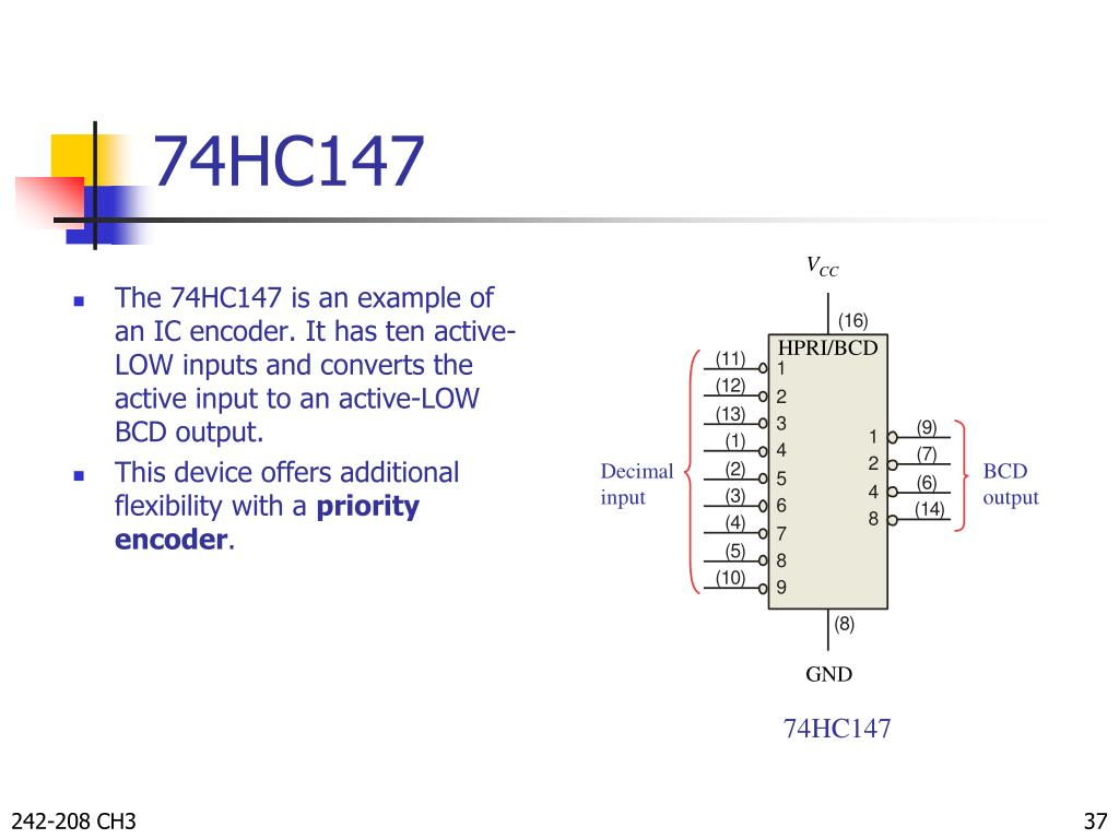 this device offers additional flexibility with a priority encoder  74hc147  vcc hpri/bcd decimal input bcd output gnd 74hc147 242-208 ch3
